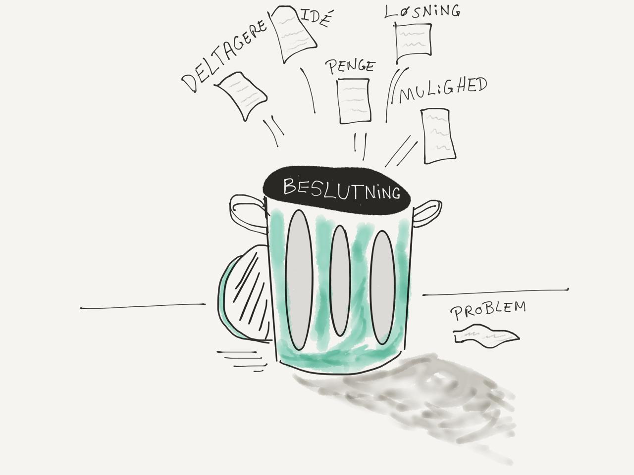 Garbagecan modellen